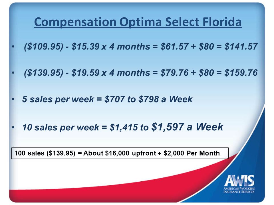 Compensation Optima Select Florida ($109.95) - $15.39 x 4 months = $61.57 + $80 = $141.57 ($139.95) - $19.59 x 4 months = $79.76 + $80 = $159.76 5 sales per week = $707 to $798 a Week 10 sales per week = $1,415 to $1,597 a Week 100 sales ($139.95) = About $16,000 upfront + $2,000 Per Month