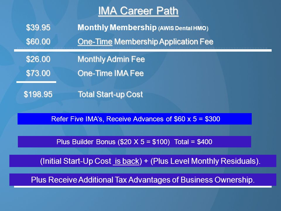 $39.95 () $39.95 Monthly Membership (AWIS Dental HMO) $60.00 One-Time Membership Application Fee $60.00 One-Time Membership Application Fee $26.00 Monthly Admin Fee $26.00 Monthly Admin Fee $73.00 One-Time IMA Fee $73.00 One-Time IMA Fee $ Total Start-up Cost $ Total Start-up Cost IMA Career Path Plus Builder Bonus ($20 X 5 = $100) Total = $400 (Initial Start-Up Cost is back) + (Plus Level Monthly Residuals).