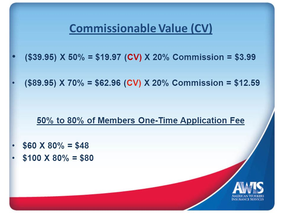 Commissionable Value (CV) ($39.95) X 50% = $19.97 (CV) X 20% Commission = $3.99 ($89.95) X 70% = $62.96 (CV) X 20% Commission = $ % to 80% of Members One-Time Application Fee $60 X 80% = $48 $100 X 80% = $80