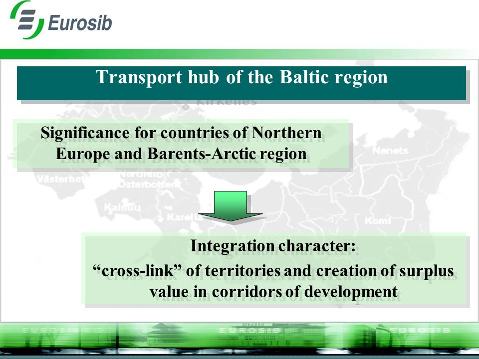 Transport hub of the Baltic region Significance for countries of Northern Europe and Barents-Arctic region Integration character: cross-link of territories and creation of surplus value in corridors of development Integration character: cross-link of territories and creation of surplus value in corridors of development