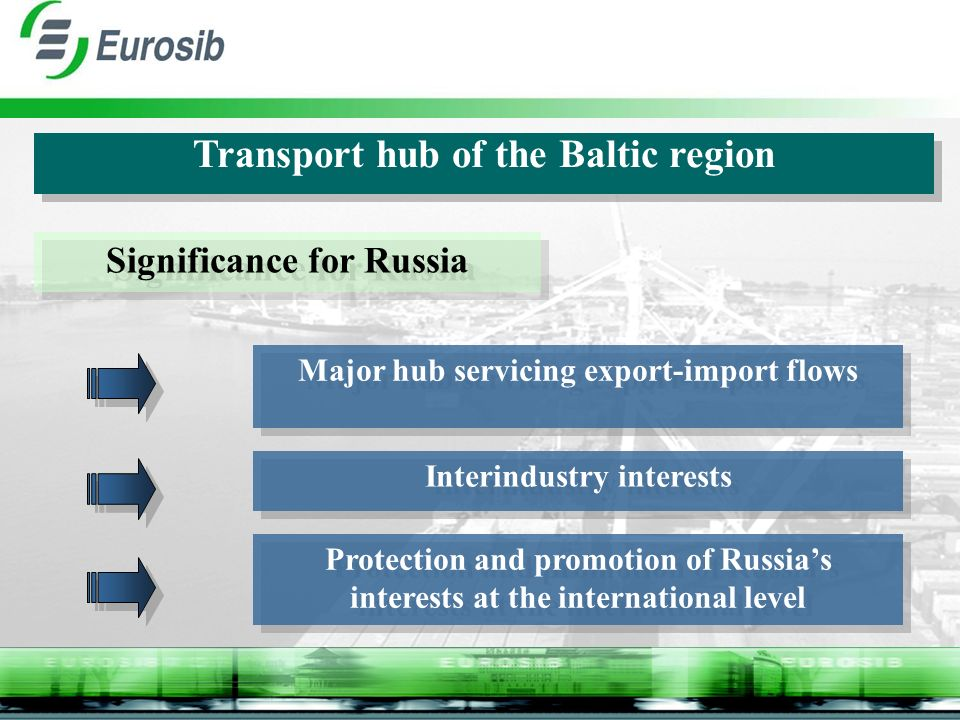 Interindustry interests Transport hub of the Baltic region Major hub servicing export-import flows Protection and promotion of Russias interests at the international level Significance for Russia