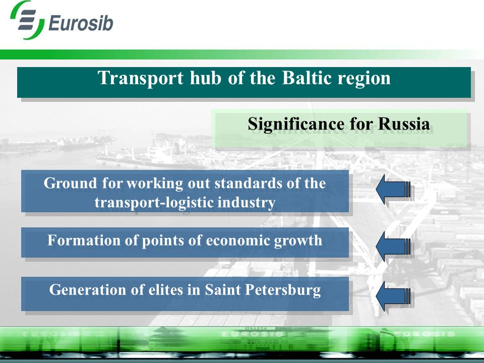 Formation of points of economic growth Transport hub of the Baltic region Ground for working out standards of the transport-logistic industry Generation of elites in Saint Petersburg Significance for Russia