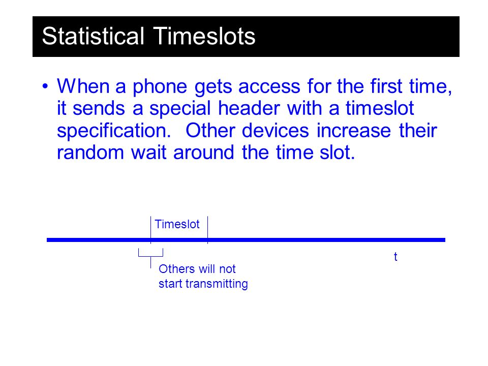 Statistical Timeslots When a phone gets access for the first time, it sends a special header with a timeslot specification.