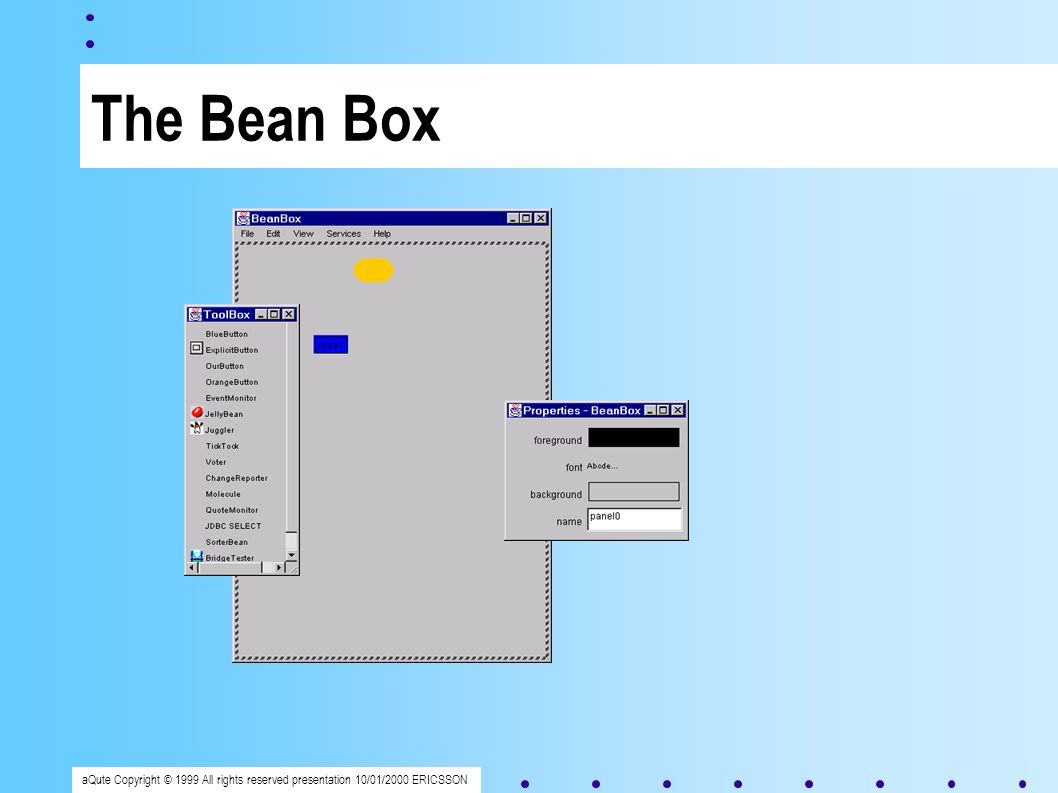 aQute Copyright © 1999 All rights reserved presentation 10/01/2000 ERICSSON The Bean Box