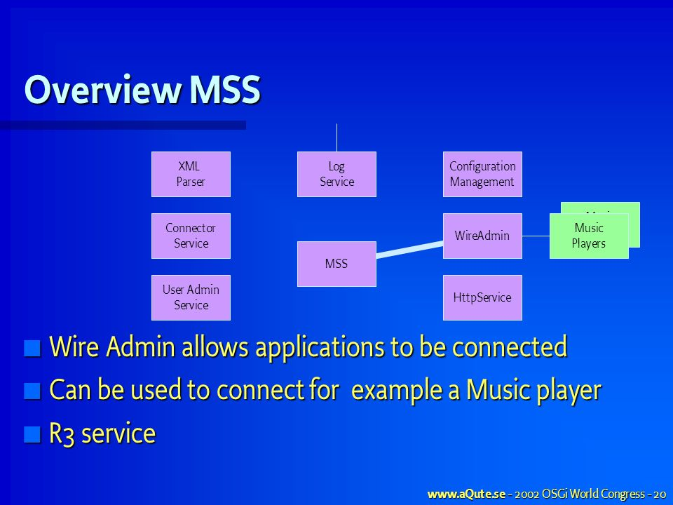 www.aQute.se - 2002 OSGi World Congress - 20 Music Players Overview MSS HttpService MSS User Admin Service Wire Admin allows applications to be connected Wire Admin allows applications to be connected Can be used to connect for example a Music player Can be used to connect for example a Music player R3 service R3 service Connector Service XML Parser Log Service Music Players Configuration Management WireAdmin