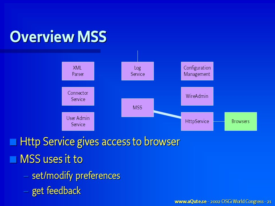 www.aQute.se - 2002 OSGi World Congress - 21 Overview MSS MSS User Admin Service Http Service gives access to browser Http Service gives access to browser MSS uses it to MSS uses it to – set/modify preferences – get feedback Connector Service XML Parser Log Service Browsers Configuration Management WireAdmin HttpService