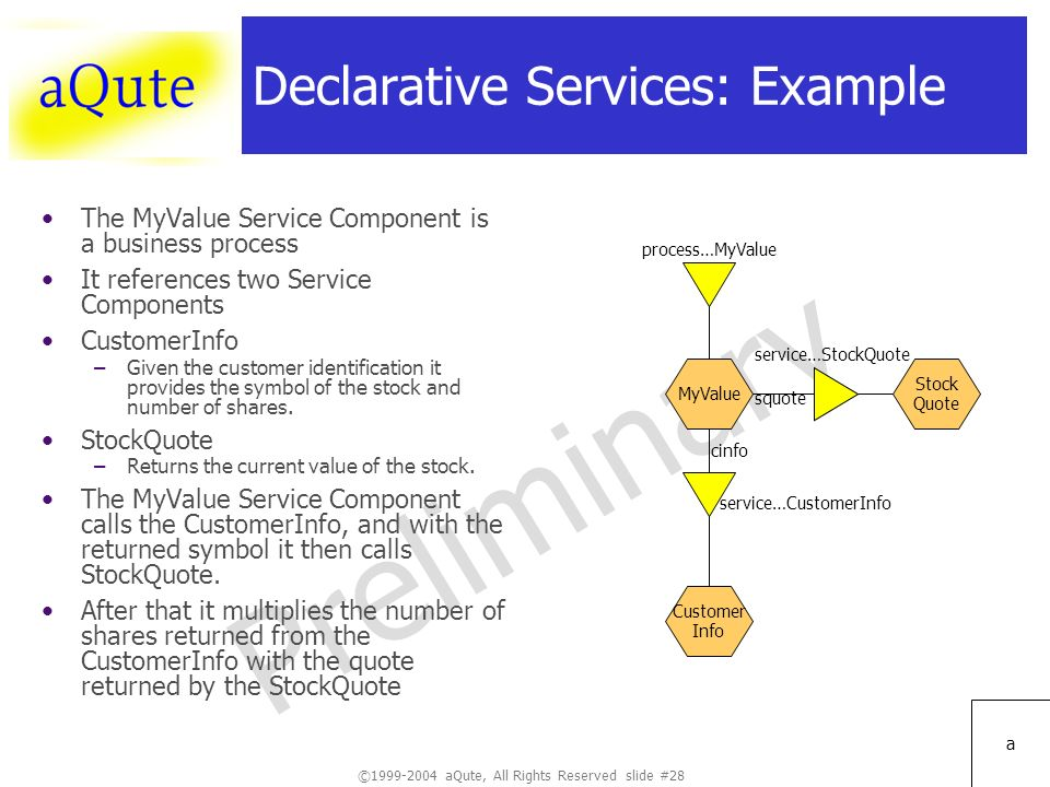 ©1999-2004 aQute, All Rights Reserved slide #28 Preliminary a Declarative Services: Example The MyValue Service Component is a business process It references two Service Components CustomerInfo –Given the customer identification it provides the symbol of the stock and number of shares.