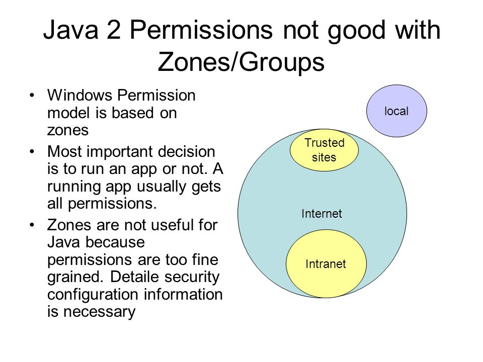 Java 2 Permissions not good with Zones/Groups Windows Permission model is based on zones Most important decision is to run an app or not.