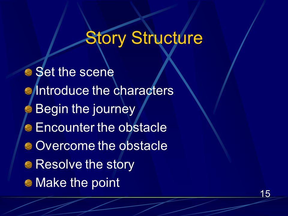 15 Story Structure Set the scene Introduce the characters Begin the journey Encounter the obstacle Overcome the obstacle Resolve the story Make the point