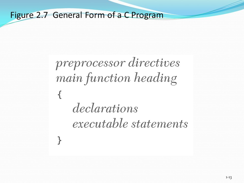 Figure 2.7 General Form of a C Program 1-13