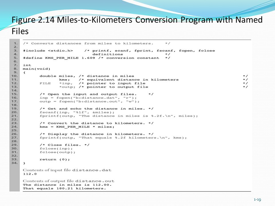 Figure 2.14 Miles-to-Kilometers Conversion Program with Named Files 1-19