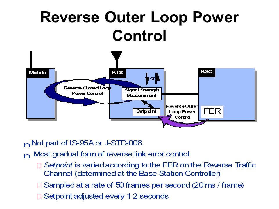Reverse Outer Loop Power Control