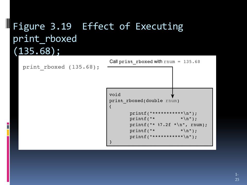 Figure 3.19 Effect of Executing print_rboxed (135.68); 1- 25