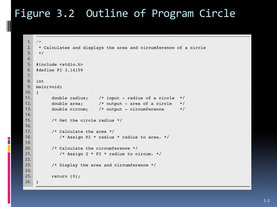 Figure 3.2 Outline of Program Circle 1-3