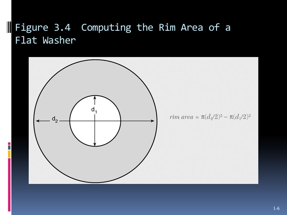 Figure 3.4 Computing the Rim Area of a Flat Washer 1-6