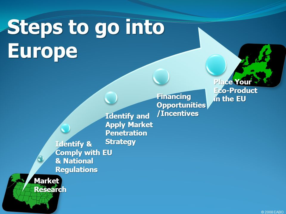 Steps to go into Europe Market Research Identify & Comply with EU & National Regulations Identify and Apply Market Penetration Strategy Financing Opportunities /Incentives Place Your Eco-Product in the EU © 2008 EABO