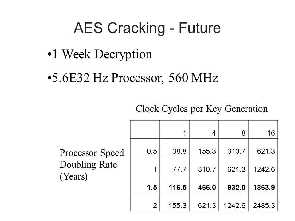 AES Cracking - Future 14816 0.538.8155.3310.7621.3 177.7310.7621.31242.6 1.5116.5466.0932.01863.9 2155.3621.31242.62485.3 Clock Cycles per Key Generation Processor Speed Doubling Rate (Years) 1 Week Decryption 5.6E32 Hz Processor, 560 MHz