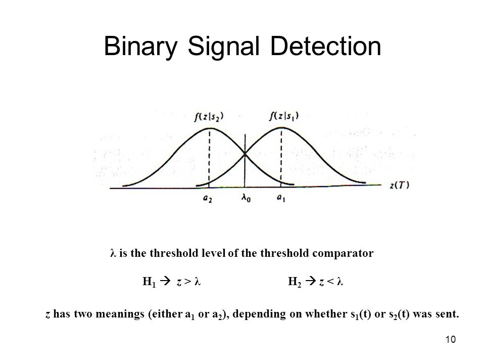 10 Binary Signal Detection z has two meanings (either a 1 or a 2 ), depending on whether s 1 (t) or s 2 (t) was sent.