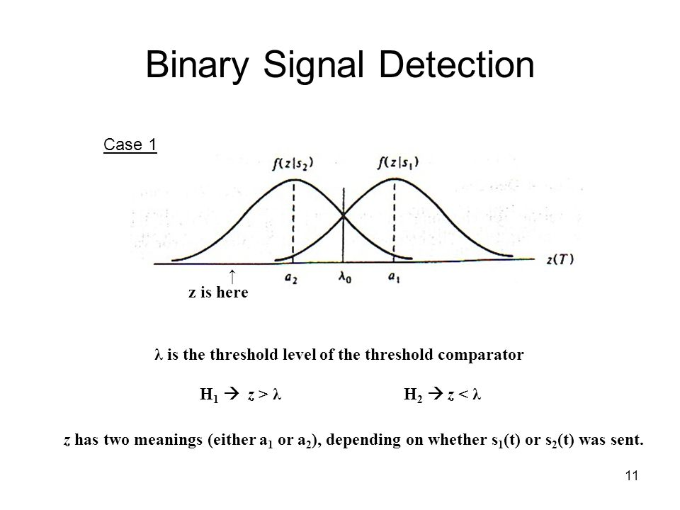 11 Binary Signal Detection z has two meanings (either a 1 or a 2 ), depending on whether s 1 (t) or s 2 (t) was sent.