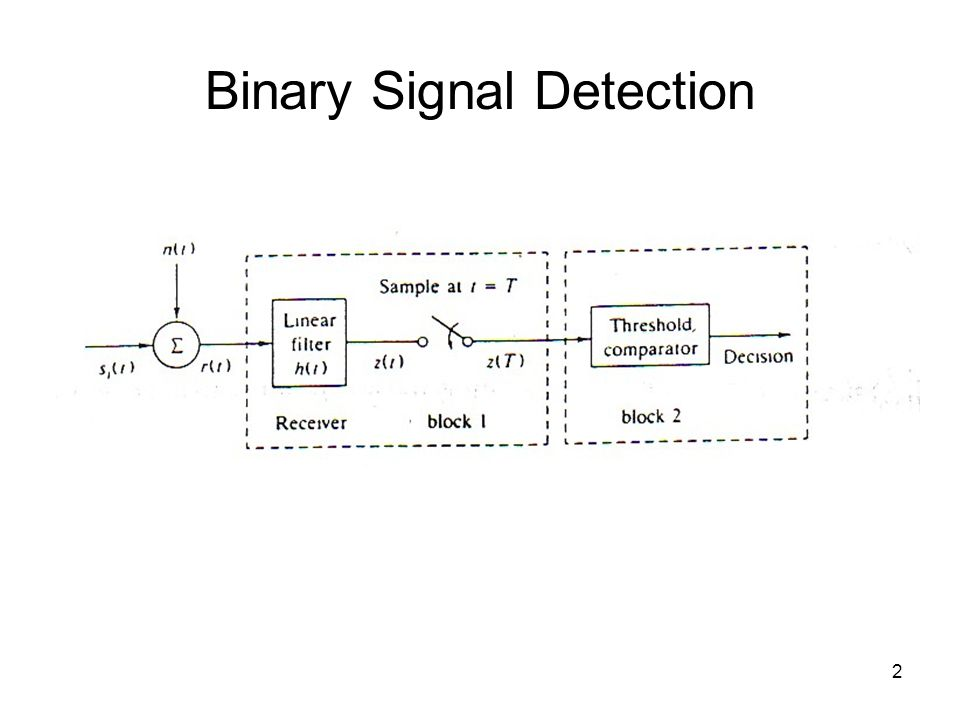 2 Binary Signal Detection