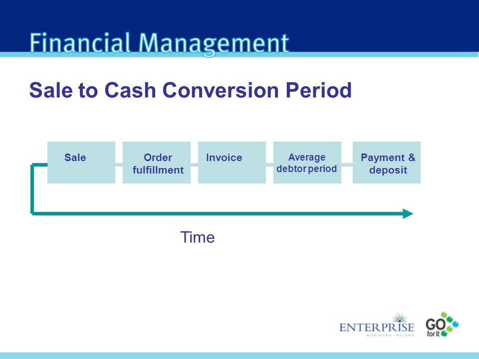 Sale to Cash Conversion Period SaleOrder fulfillment Invoice Average debtor period Payment & deposit Time