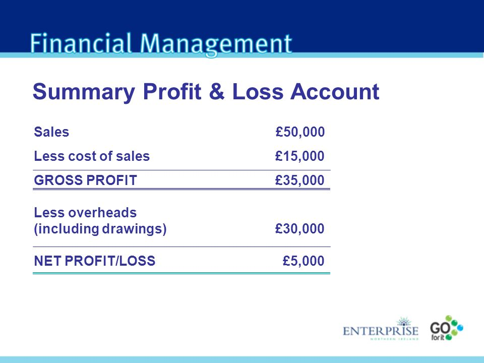 Sales £50,000 Less cost of sales £15,000 GROSS PROFIT £35,000 Less overheads (including drawings) £30,000 NET PROFIT/LOSS £5,000 Summary Profit & Loss Account