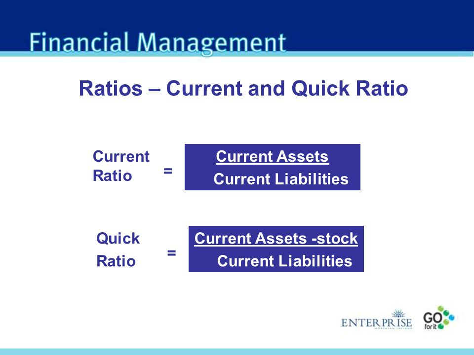 Current Assets Current Liabilities Current Ratio = Ratios – Current and Quick Ratio Current Assets -stock Current Liabilities Quick Ratio =