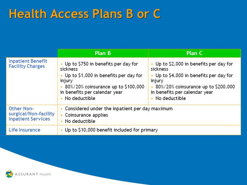 Health Access Plans B or C Plan BPlan C Inpatient Benefit Facility Charges Up to $750 in benefits per day for sickness Up to $1,000 in benefits per day for injury 80%/20% coinsurance up to $100,000 in benefits per calendar year No deductible Up to $2,000 in benefits per day for sickness Up to $4,000 in benefits per day for injury 80%/20% coinsurance up to $200,000 in benefits per calendar year No deductible Other Non- surgical/Non-facility Inpatient Services Considered under the inpatient per day maximum Coinsurance applies No deductible Life InsuranceUp to $10,000 benefit included for primary