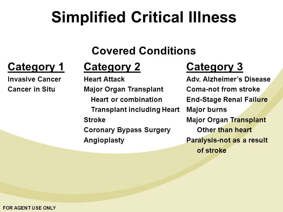 FOR AGENT USE ONLY Simplified Critical Illness Covered Conditions Category 1Category 2Category 3 Invasive CancerHeart AttackAdv.