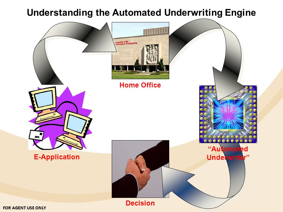 Decision Automated Underwriter Understanding the Automated Underwriting Engine Process Home Office E-Application