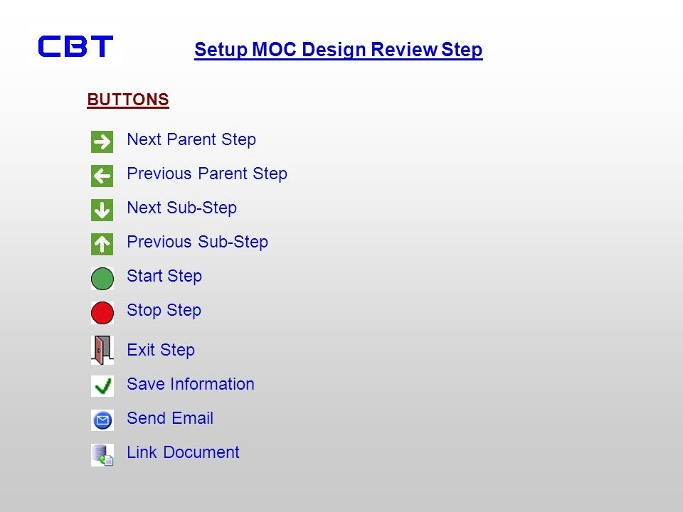 Setup MOC Design Review Step BUTTONS Next Parent Step Previous Parent Step Next Sub-Step Previous Sub-Step Start Step Stop Step Exit Step Save Information Send Email Link Document