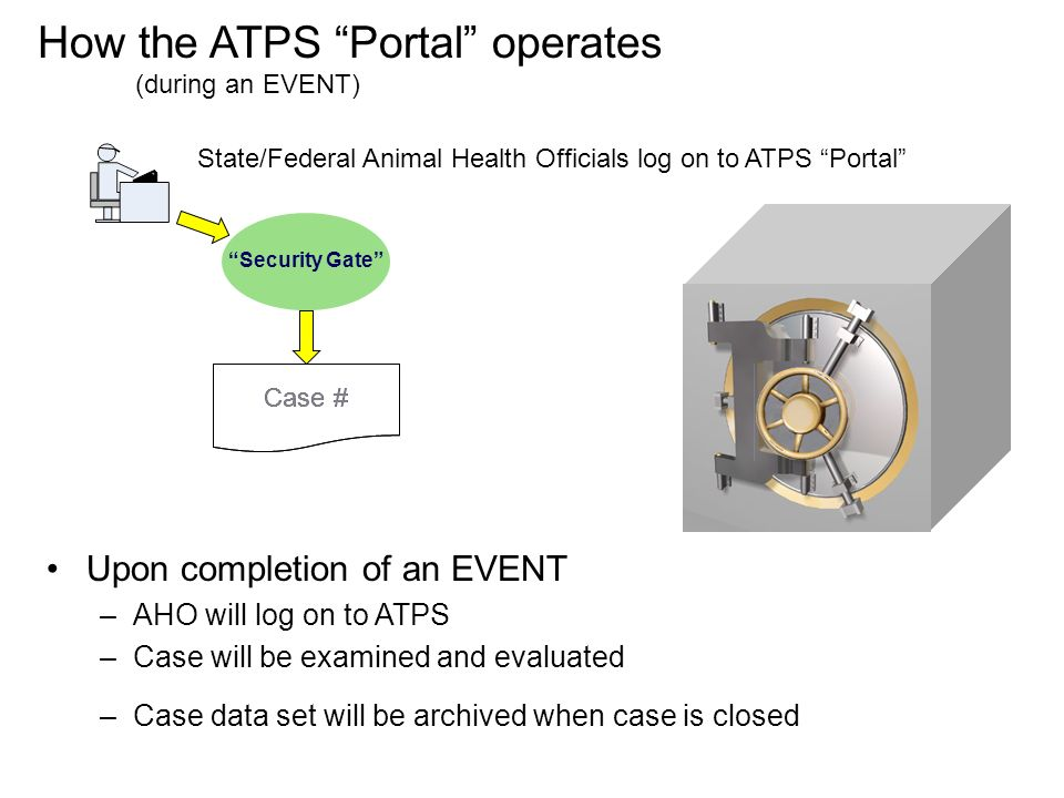 Case # Upon completion of an EVENT –AHO will log on to ATPS –Case will be examined and evaluated How the ATPS Portal operates (during an EVENT) State/Federal Animal Health Officials log on to ATPS Portal Security Gate Case # –Case data set will be archived when case is closed