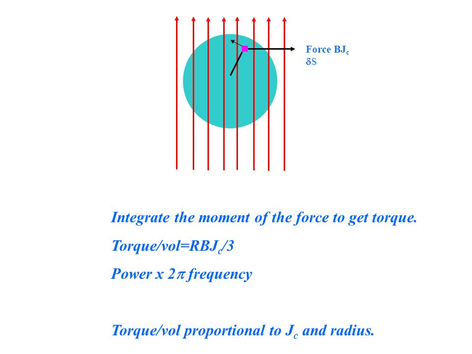 Force BJ c S Integrate the moment of the force to get torque.