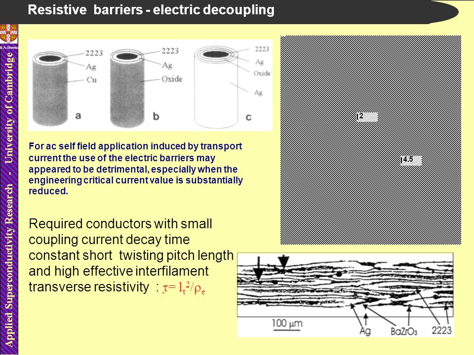 Applied Superconductivity Research - University of Cambridge B.A.Glowacki Resistive barriers - electric decoupling For ac self field application induced by transport current the use of the electric barriers may appeared to be detrimental, especially when the engineering critical current value is substantially reduced.