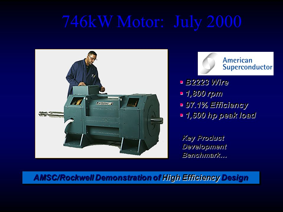 746kW Motor: July 2000 AMSC/Rockwell Demonstration of High Efficiency Design Key Product DevelopmentBenchmark… B2223 Wire B2223 Wire 1,800 rpm 1,800 rpm 97.1% Efficiency 97.1% Efficiency 1,600 hp peak load 1,600 hp peak load