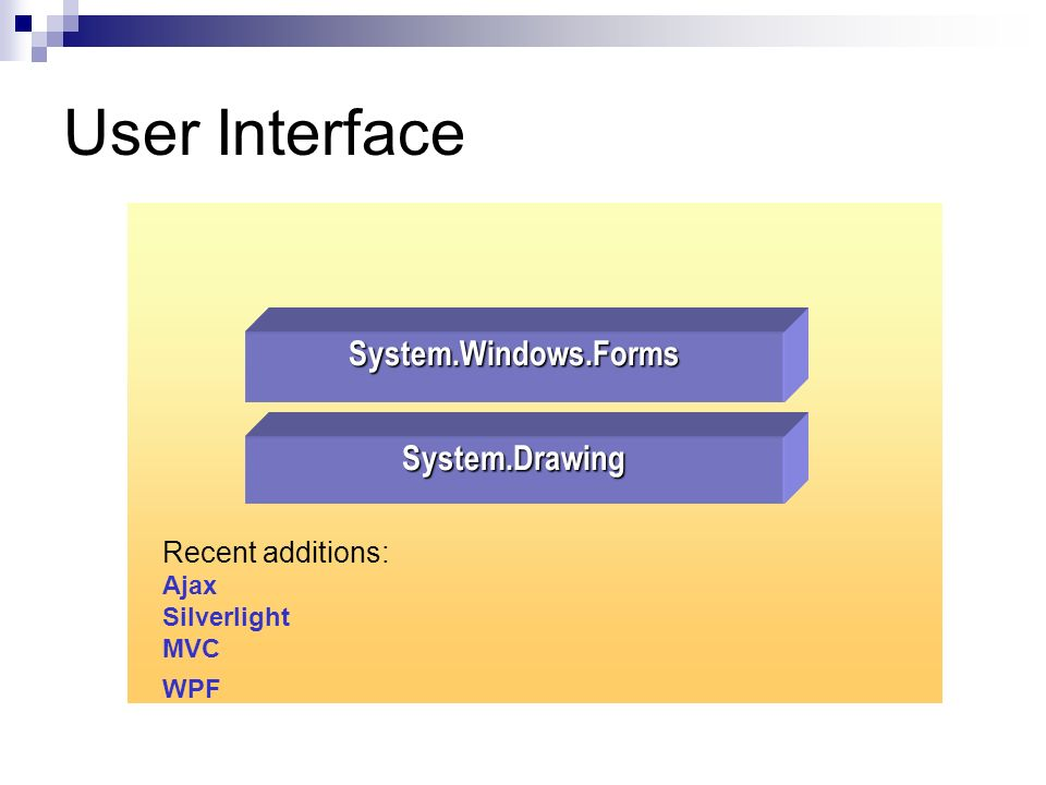 User Interface System.Drawing System.Windows.Forms Recent additions: Ajax Silverlight MVC WPF