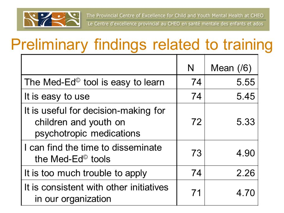 Preliminary findings related to training NMean (/6) The Med-Ed © tool is easy to learn745.55 It is easy to use745.45 It is useful for decision-making for children and youth on psychotropic medications 725.33 I can find the time to disseminate the Med-Ed © tools 734.90 It is too much trouble to apply742.26 It is consistent with other initiatives in our organization 714.70