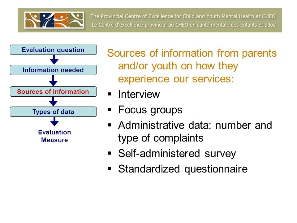 Sources of information from parents and/or youth on how they experience our services: Interview Focus groups Administrative data: number and type of complaints Self-administered survey Standardized questionnaire Evaluation question Information needed Sources of information Types of data Evaluation Measure