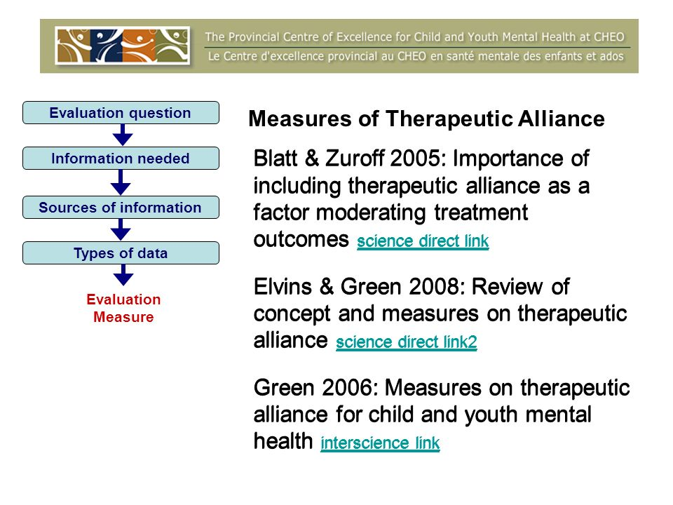 Evaluation question Information needed Sources of information Types of data Evaluation Measure Measures of Therapeutic Alliance Blatt & Zuroff 2005: Importance of including therapeutic alliance as a factor moderating treatment outcomes science direct link science direct link Elvins & Green 2008: Review of concept and measures on therapeutic alliance science direct link2 science direct link2 Green 2006: Measures on therapeutic alliance for child and youth mental health interscience link interscience link Blatt & Zuroff 2005: Importance of including therapeutic alliance as a factor moderating treatment outcomes science direct link science direct link Elvins & Green 2008: Review of concept and measures on therapeutic alliance science direct link2 science direct link2 Green 2006: Measures on therapeutic alliance for child and youth mental health interscience link interscience link