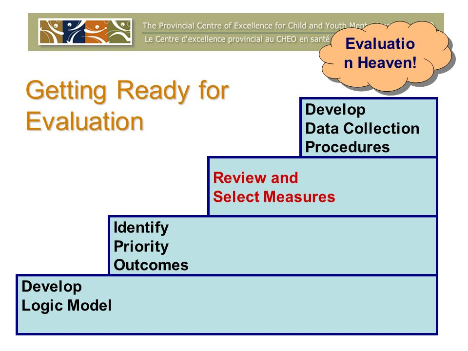 Getting Ready for Evaluation Evaluatio n Heaven.