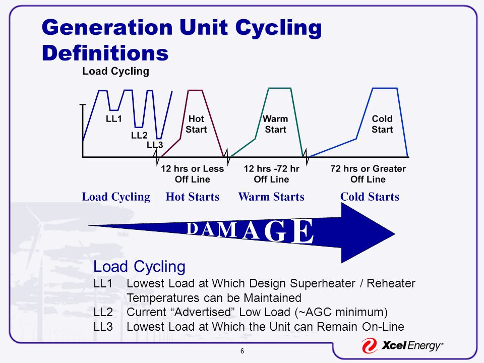 6 Load Cycling LL1Lowest Load at Which Design Superheater / Reheater Temperatures can be Maintained LL2Current Advertised Low Load (~AGC minimum) LL3Lowest Load at Which the Unit can Remain On-Line Generation Unit Cycling Definitions