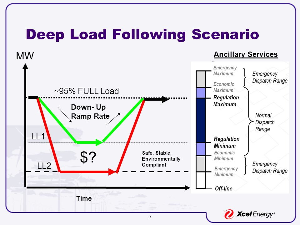 7 Deep Load Following Scenario Safe, Stable, Environmentally Compliant Down- Up Ramp Rate Time Ancillary Services $.
