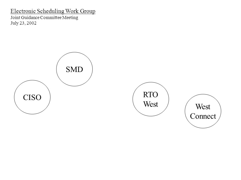Electronic Scheduling Work Group Joint Guidance Committee Meeting July 23, 2002 CISO SMD RTO West Connect