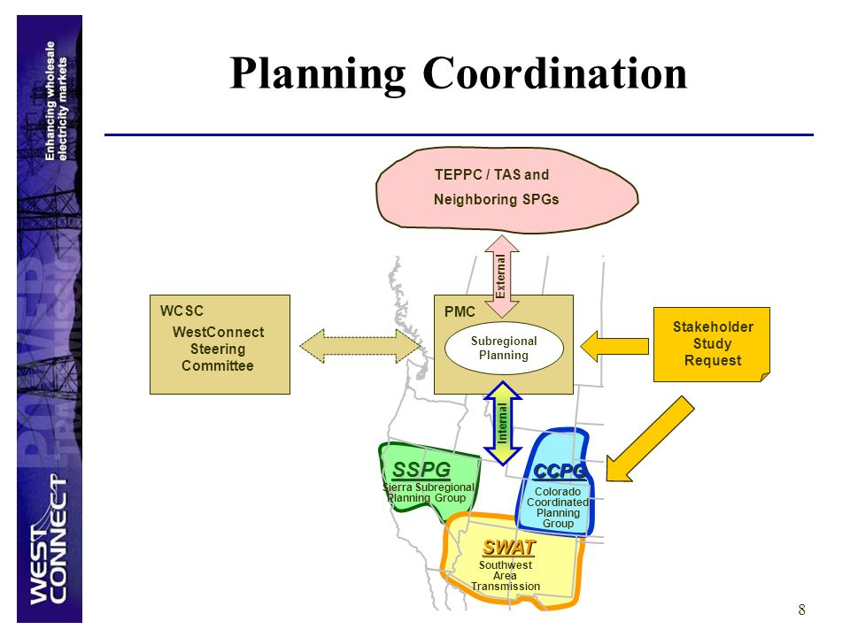 8 Colorado Coordinated Planning Group Southwest Area Transmission CCPG SWAT SSPG Sierra Subregional Planning Group Planning Coordination Stakeholder Study Request PMC Subregional Planning WCSC WestConnect Steering Committee Internal TEPPC / TAS and Neighboring SPGs External