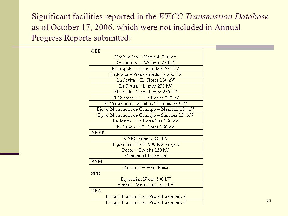 20 Significant facilities reported in the WECC Transmission Database as of October 17, 2006, which were not included in Annual Progress Reports submitted: