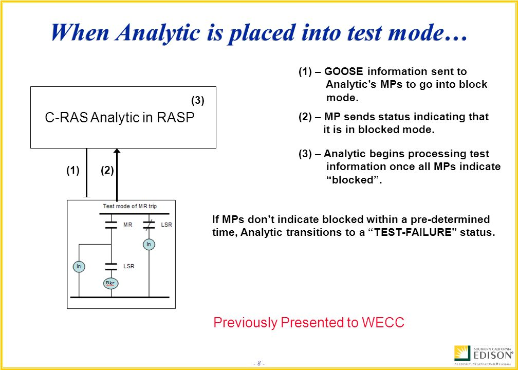 - 8 - When Analytic is placed into test mode… C-RAS Analytic in RASP (1) (1) – GOOSE information sent to Analytics MPs to go into block mode.
