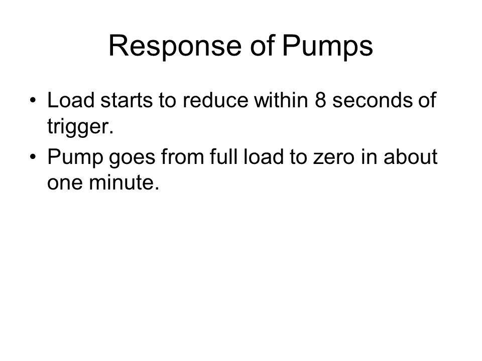 Response of Pumps Load starts to reduce within 8 seconds of trigger.