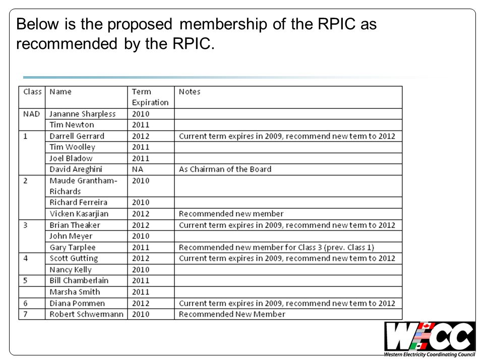 Below is the proposed membership of the RPIC as recommended by the RPIC.