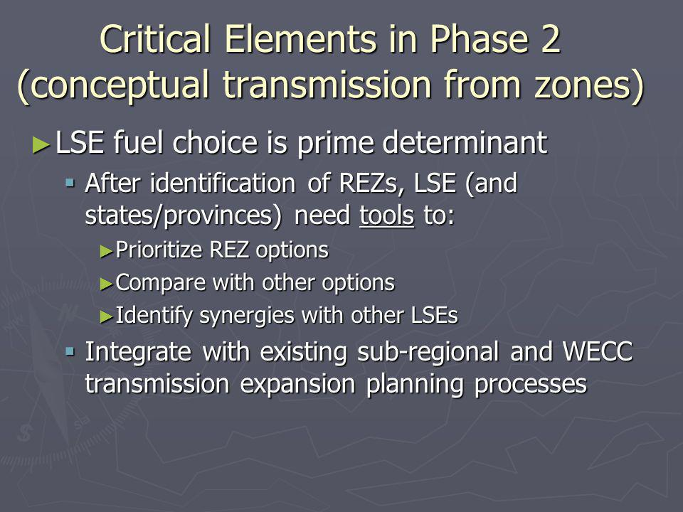 Critical Elements in Phase 2 (conceptual transmission from zones) LSE fuel choice is prime determinant LSE fuel choice is prime determinant After identification of REZs, LSE (and states/provinces) need tools to: After identification of REZs, LSE (and states/provinces) need tools to: Prioritize REZ options Prioritize REZ options Compare with other options Compare with other options Identify synergies with other LSEs Identify synergies with other LSEs Integrate with existing sub-regional and WECC transmission expansion planning processes Integrate with existing sub-regional and WECC transmission expansion planning processes