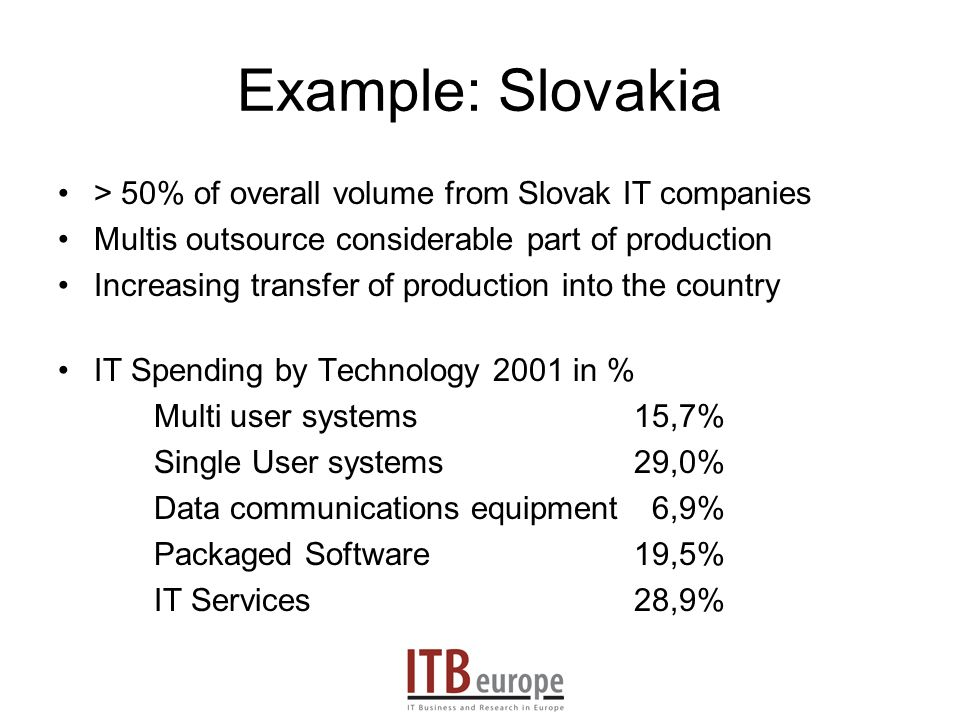 Example: Slovakia > 50% of overall volume from Slovak IT companies Multis outsource considerable part of production Increasing transfer of production into the country IT Spending by Technology 2001 in % Multi user systems 15,7% Single User systems 29,0% Data communications equipment 6,9% Packaged Software19,5% IT Services28,9%
